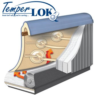TemperLok™, Heat Isn't All You're Saving.